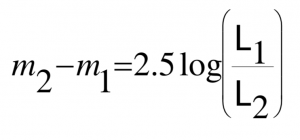 The magnitude of object two minus the magnitude of object one equals two point five times the logarithm of the quotient of the luminosity of object one divided by the luminosity of object two.