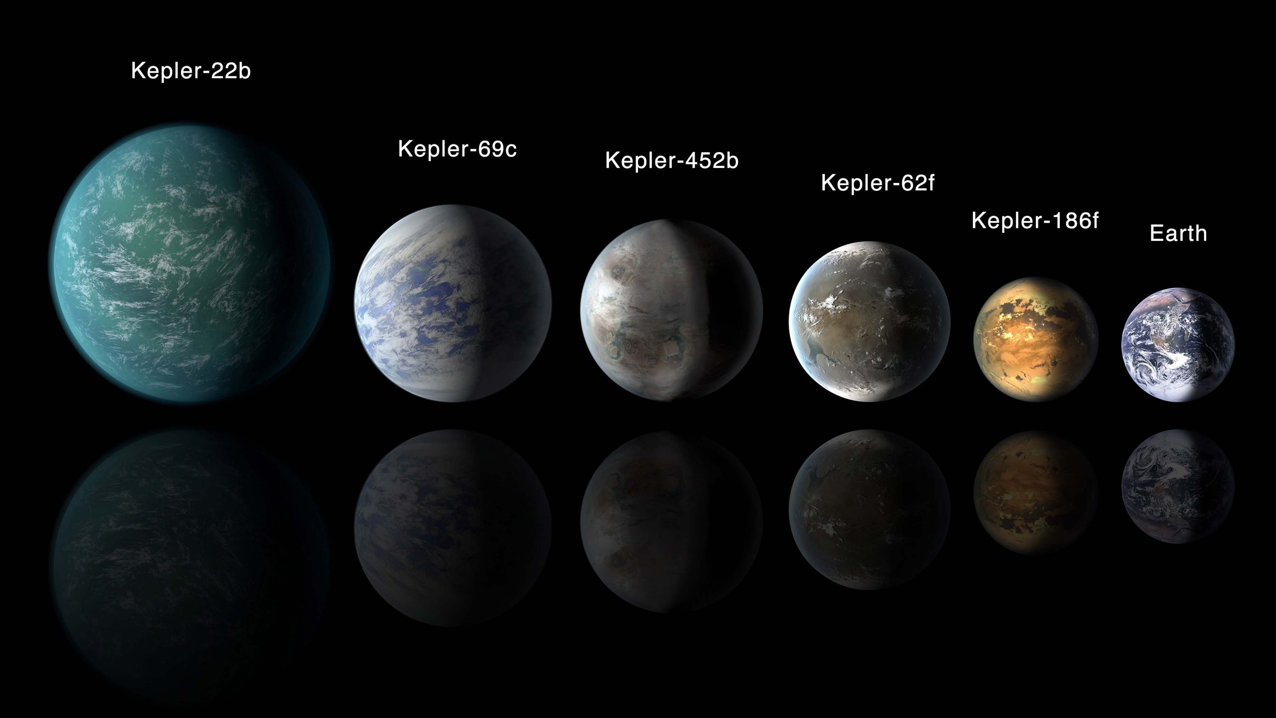 https://exoplanets.nasa.gov/system/resources/detail_files/257_EarthlikeExoplanets_0722sm.jpg