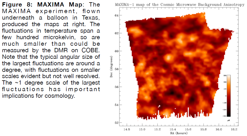Figure 8, MAXIMA Map.