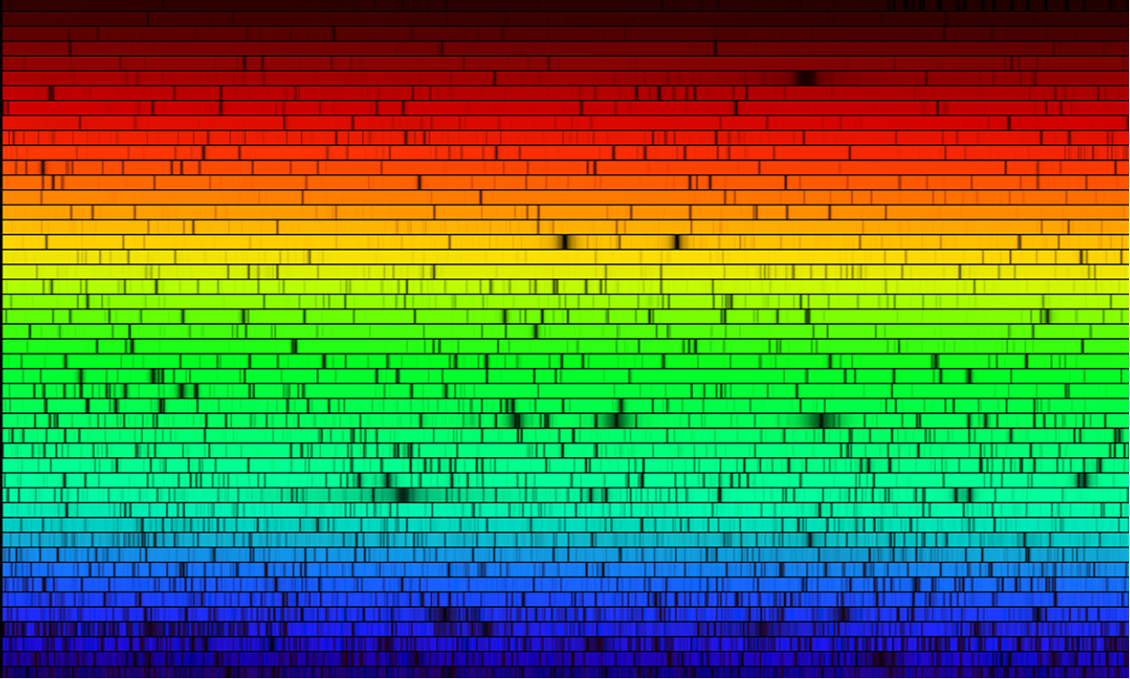 Gradient, from red at top to blue at the bottom, with a number of black marks throughout representing the absorbed parts of the spectrum in the sun.