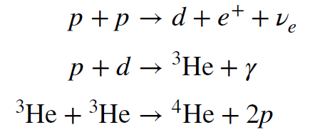 Three equations. First: one proton plus one proton yields one deuterium plus one positron plus one neutrino. Second: one proton plus on deuterium yields one Helium 3 plus gamma, some photon. Third: Helium 3 plus Helium 3 yields Helium 4 plus 2 protons.