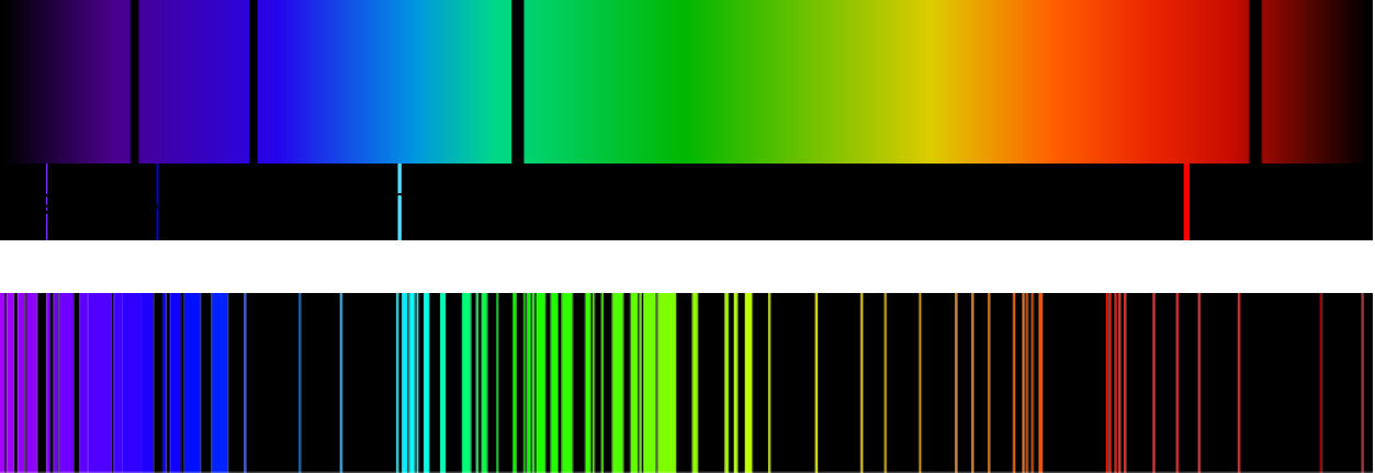Emission spectrum hydrogen, at top, and iron at bottom.