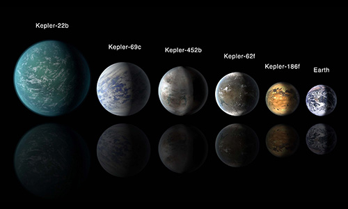 A row of six planets of different sizes